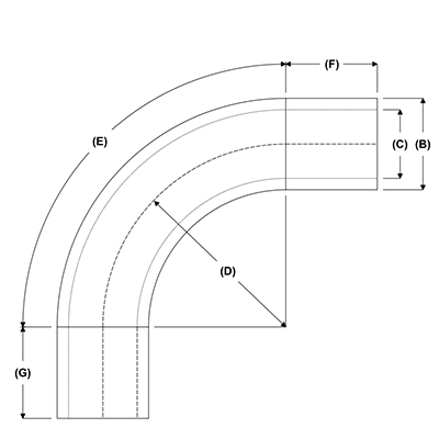 fittings weight calculator, steel fittings calculator, pipe fittings