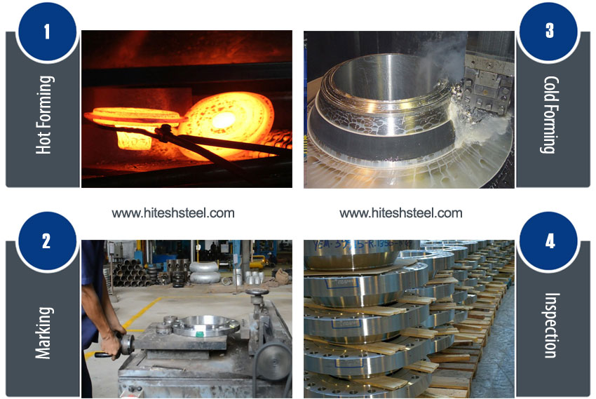 Inconel Flanges services